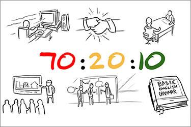 70 20 10 pédagogie efficace en elearning anglais